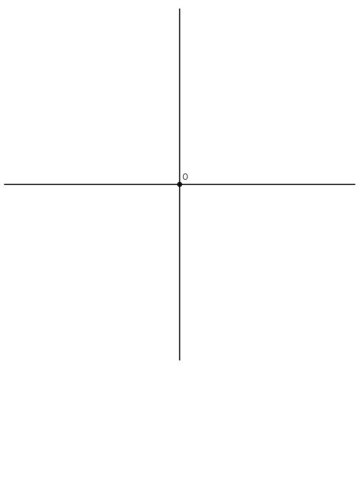 Diédrico 2D/3D