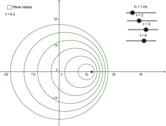 Doppler Effect Geogebra