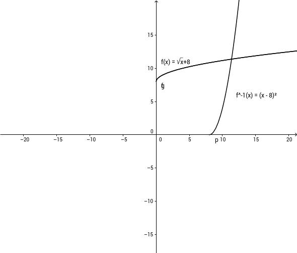 Activity 1.3 - Example 2