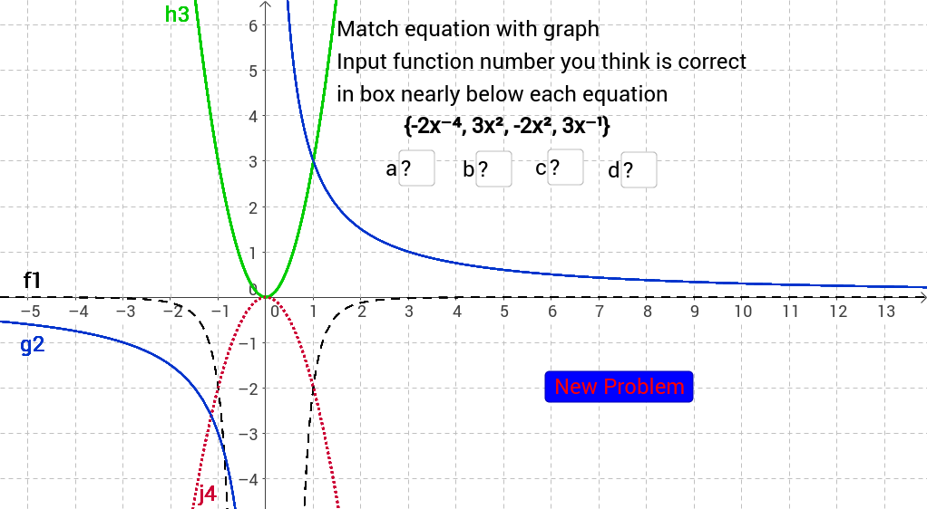 Section 7.3-7.6:  Matching graphs of Power Functions