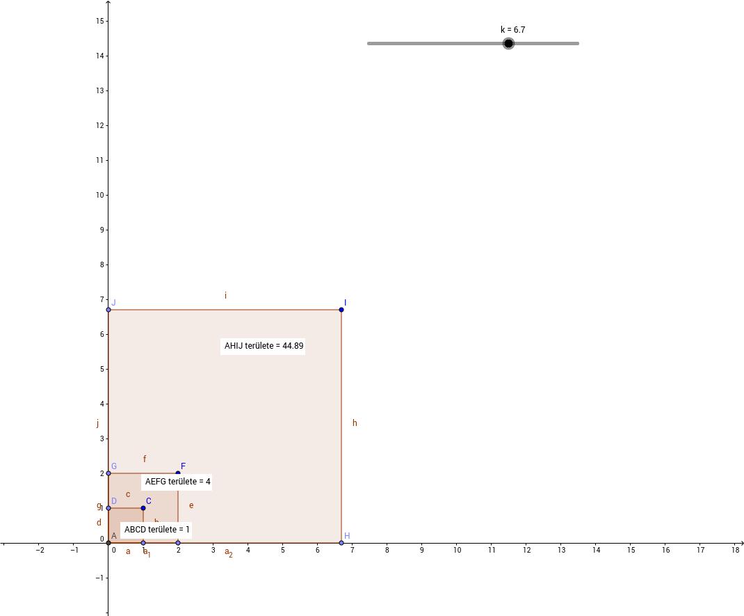 Hasonló négyzetek területe