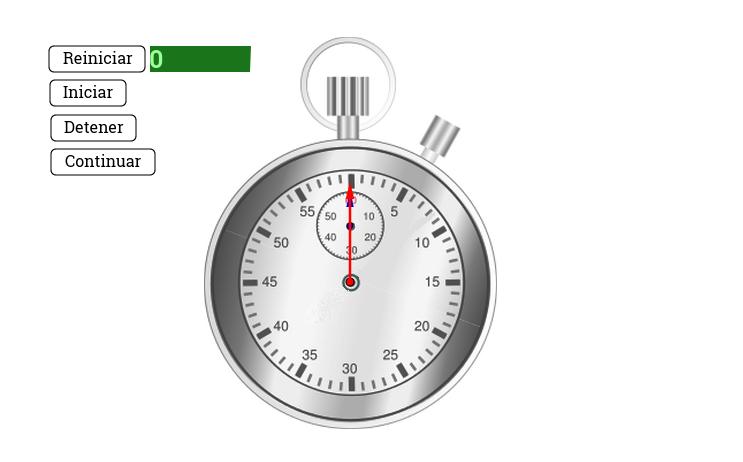 Sincronización de cronómetro analógico con digital