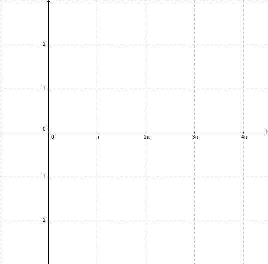 CCGPS AA 6.1.4 Example 4