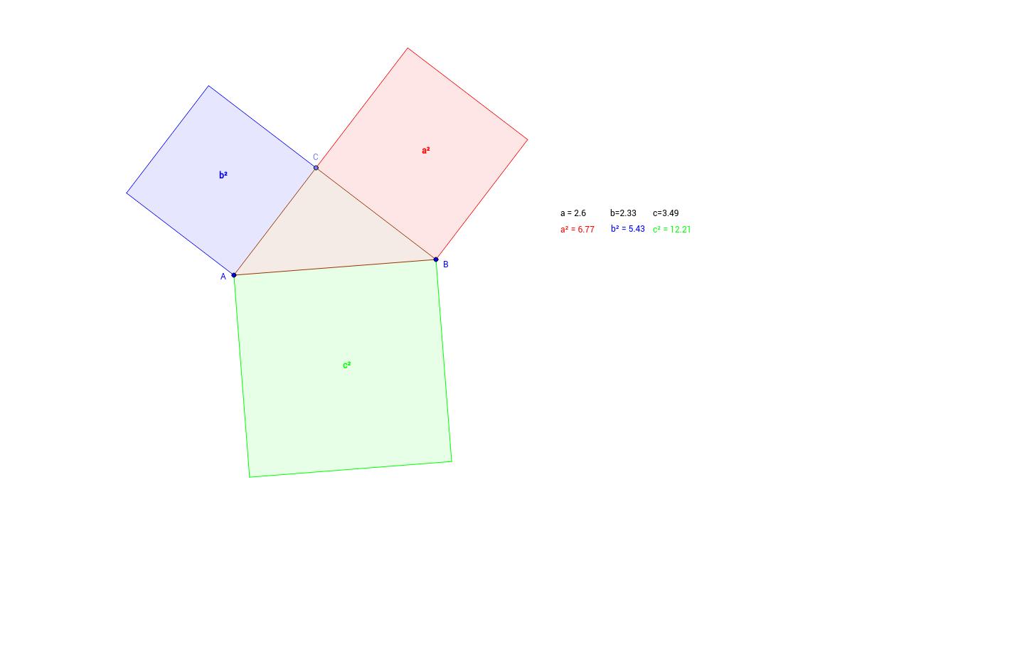 7.1 Satz von Pythagoras
