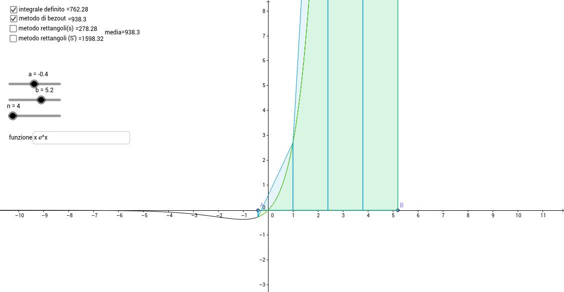 chiodi integrale definito e metodo trapezi e rettangoli