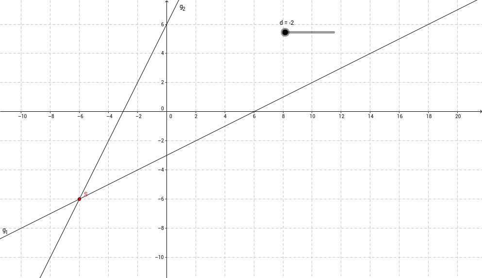 Gleichungssystem mit Parameter 4