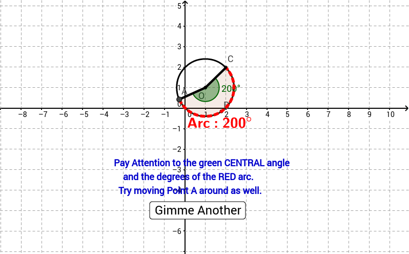 Circle - Central Angle and Intercepted Arc