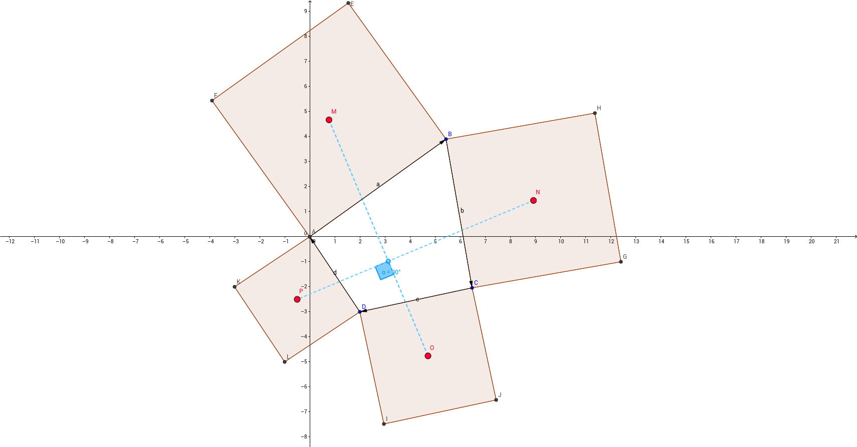 Prove a quadrilateral relation by using complex analysis.