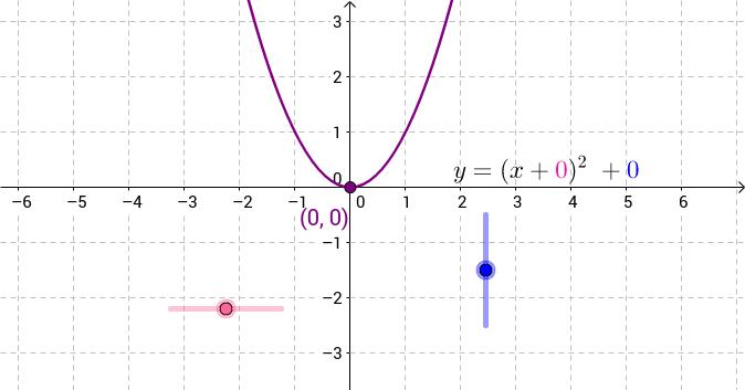 Quadratic Translations 2