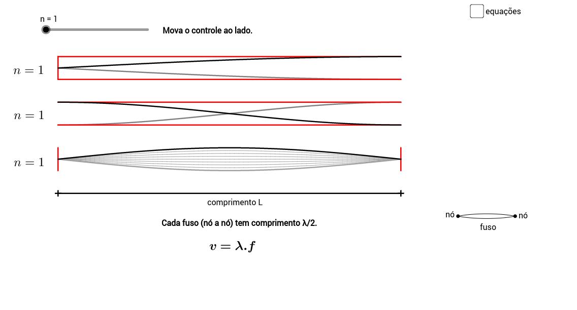 Formação de Harmônicos (1D)