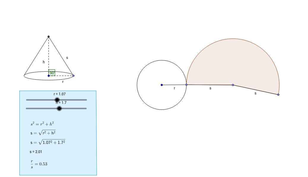 Visual of Cone Net