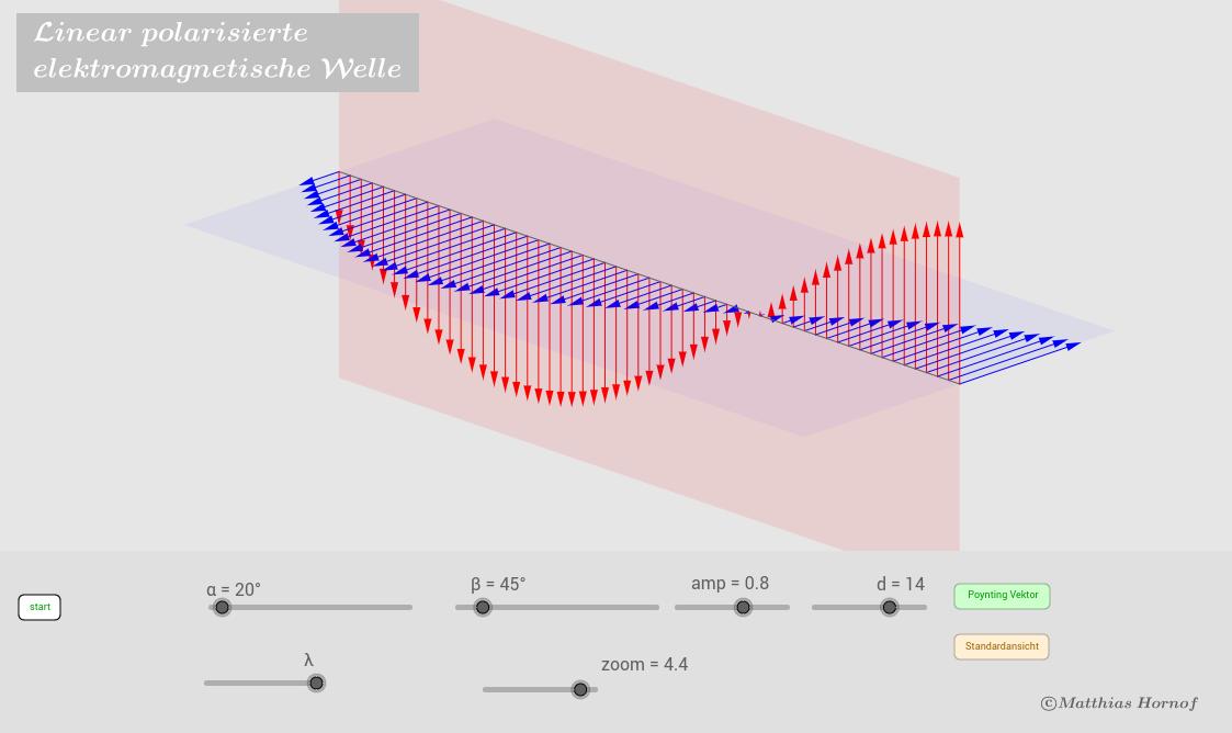 Elektromagnetische Welle