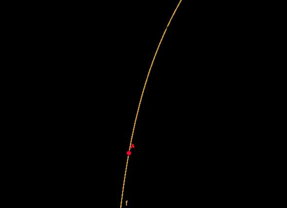 Logarithmische Funktion