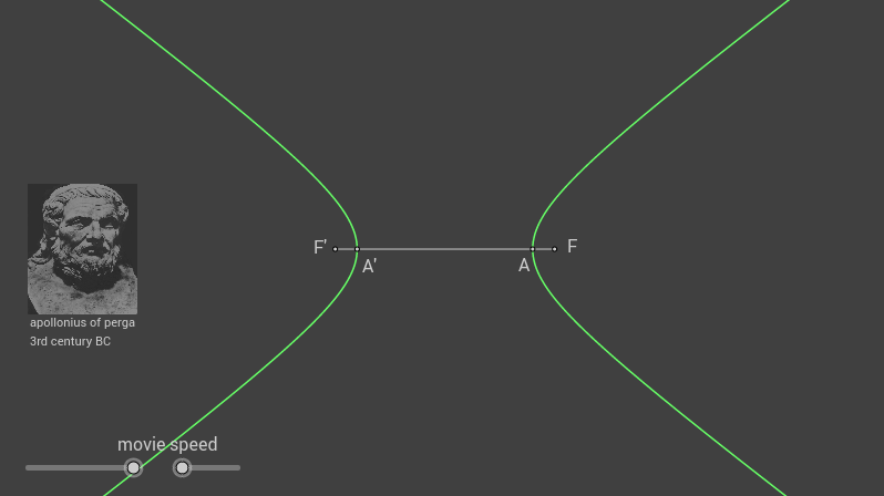 constructing a hyperbola...