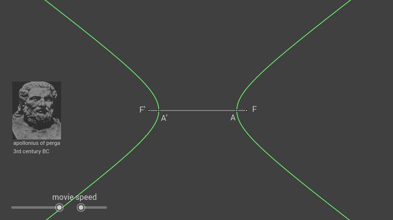 constructing a hyperbola...