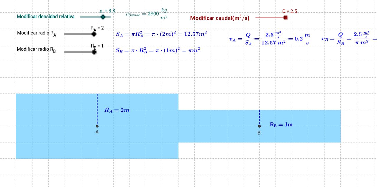 Ecuación de continuidad en tubería horizontal