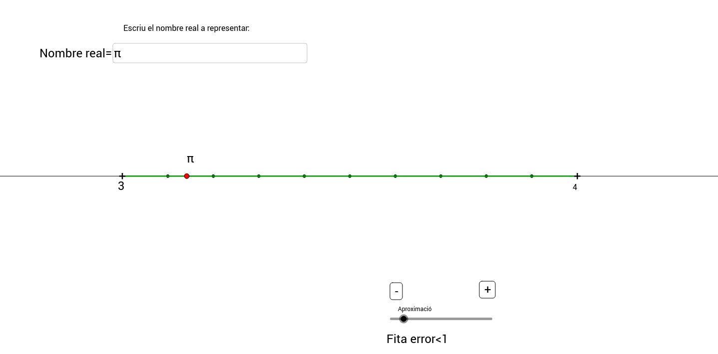 Representació aproximada de nombres reals. Fita de l'error