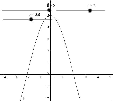 Bayerisches Abitur 2012 Analysis II Teil 2 Aufgabe 1f