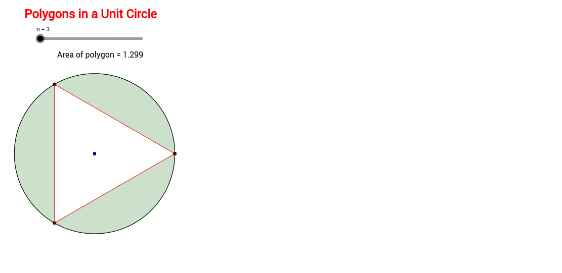 Polygons in a Unit Circle