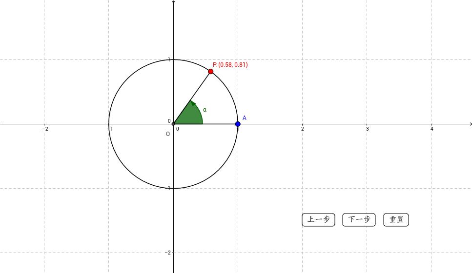 角α与0.5π+α的正弦函数、余弦函数关系.
