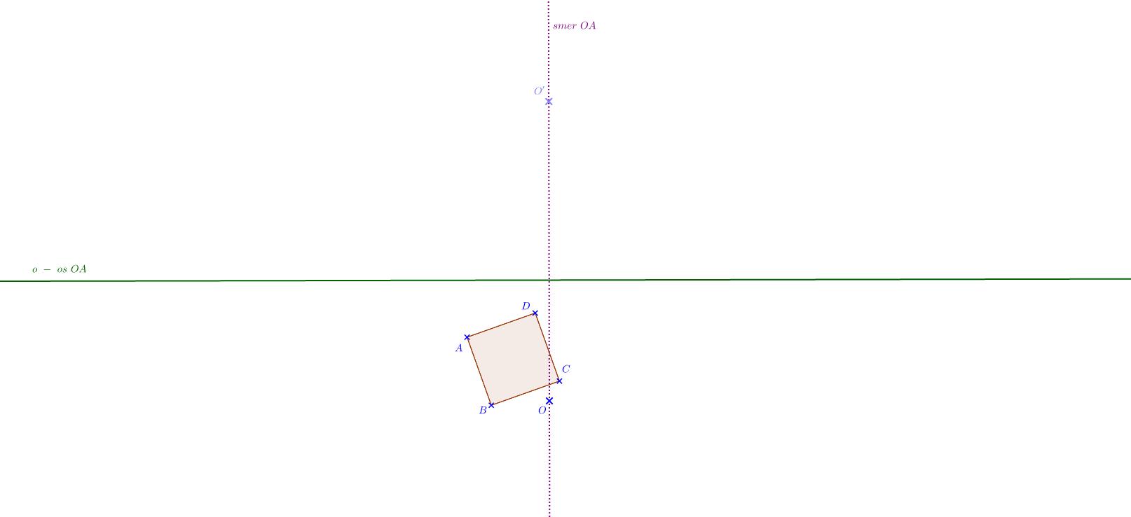 Obraz štvorca v osovej afinite