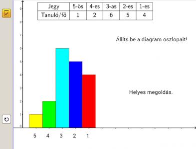 Diagramok, grafikonok készítése