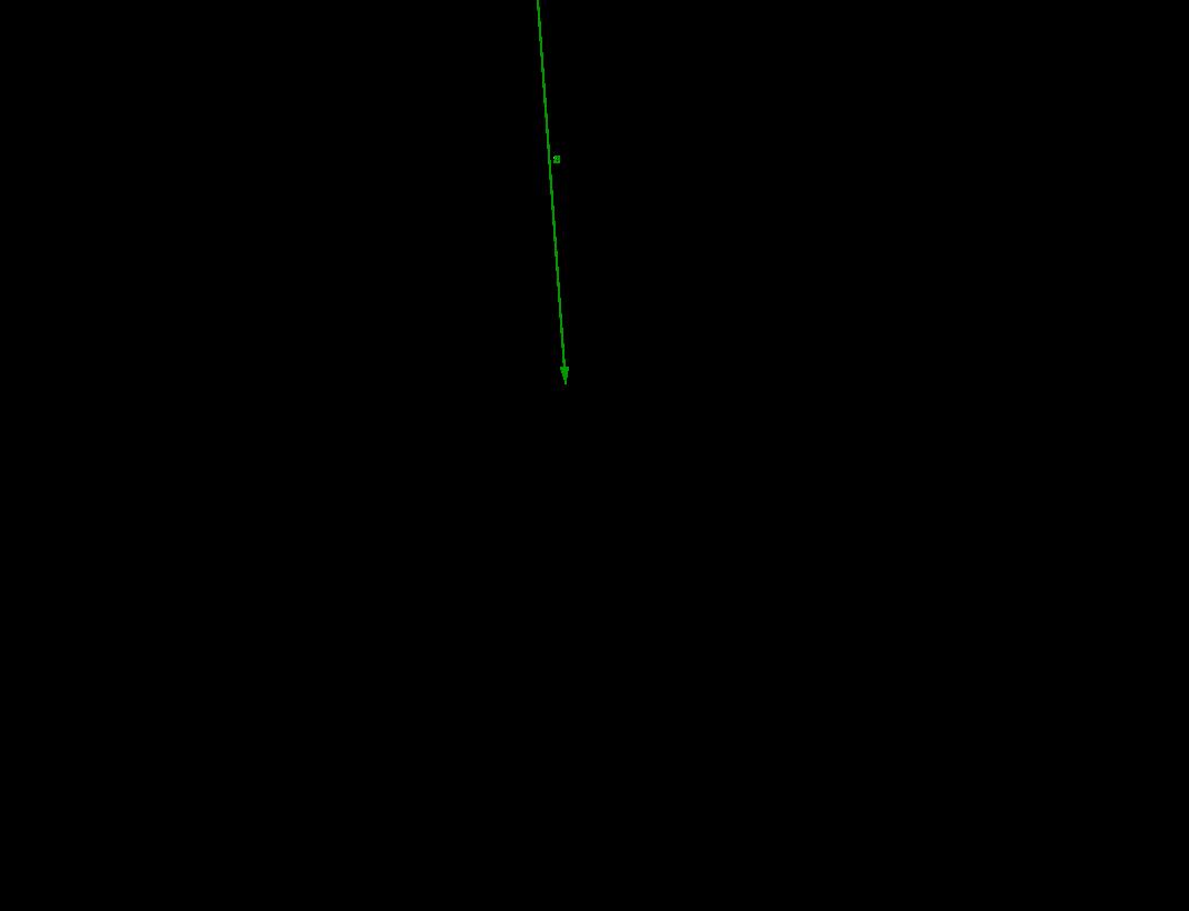 curva parametrica
