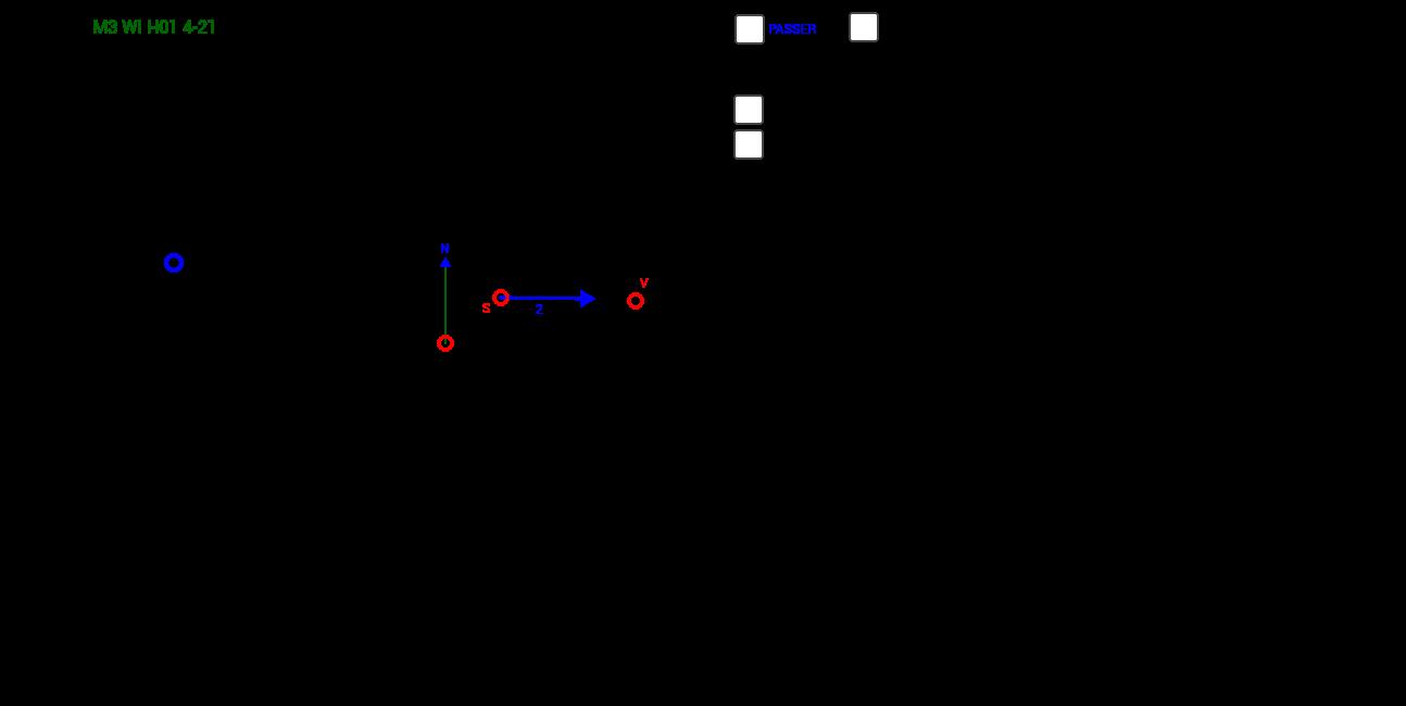 M3 WI H01 4-21