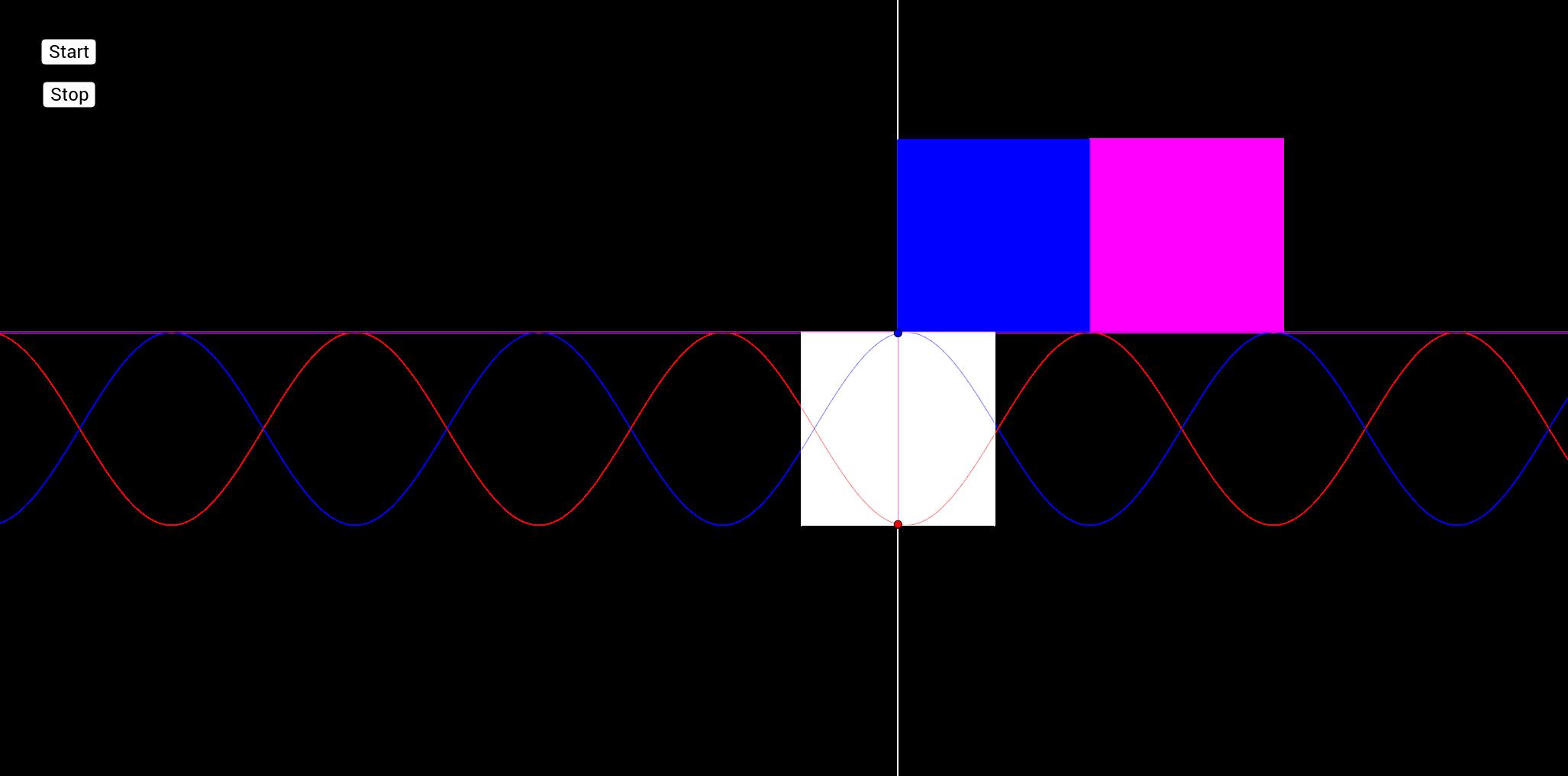Pythagoras Waves