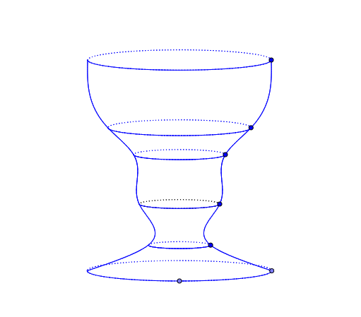 CAD with GeoGebra for STEM - design a glass