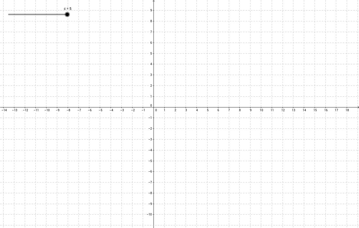 Elementaire functies deel 3
