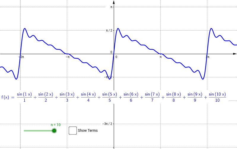 傅立葉級數 (2)
