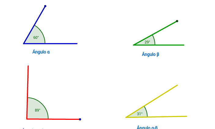 Suma y resta de ángulos