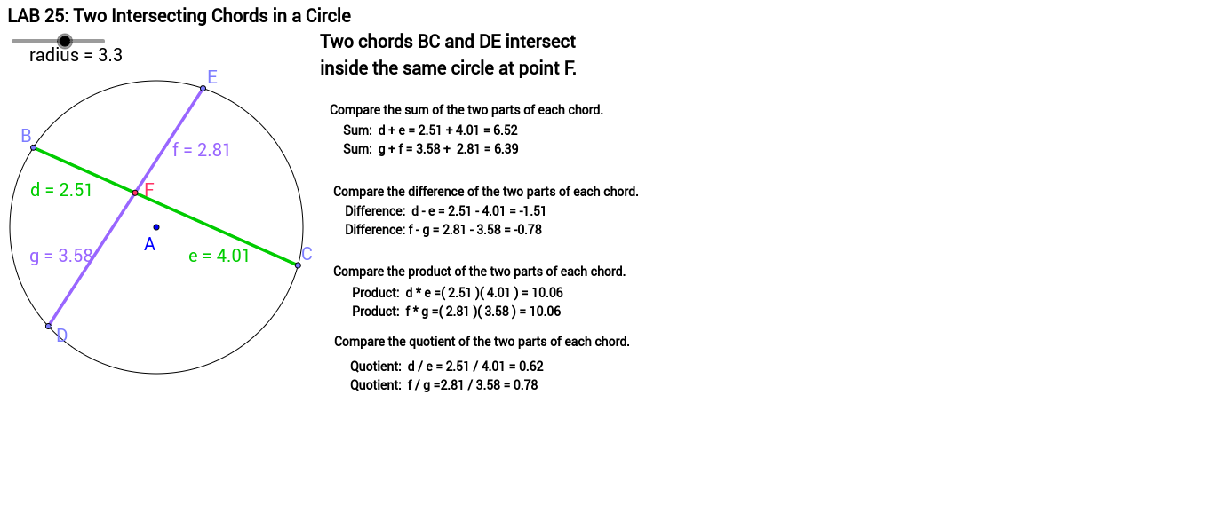 Worksheets Difference Quotient Worksheet copy of properties two intersecting chords in a circle geogebra view worksheet