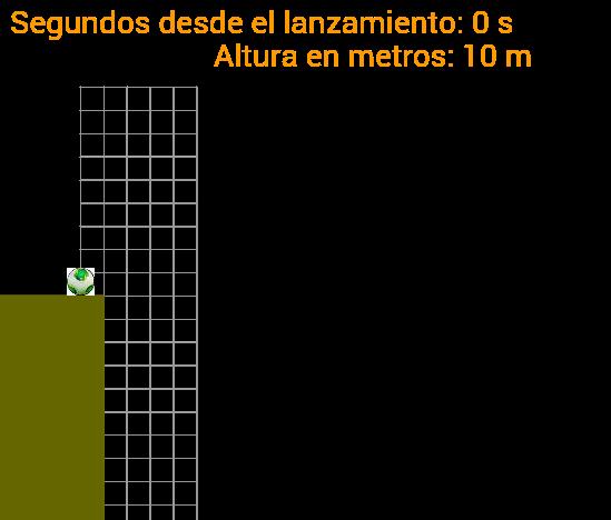Simulación de un lanzamiento