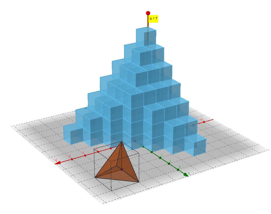 三視圖都相同的正立方體堆疊