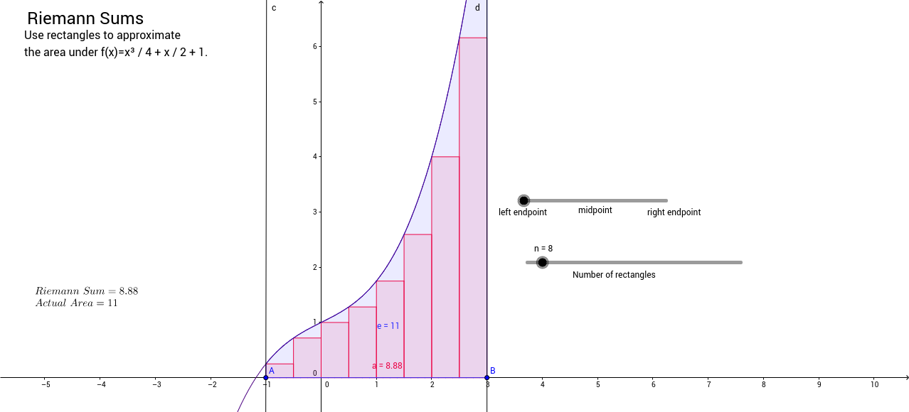 Using Riemann Sums to Estimate Area