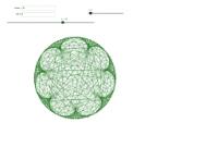 La ronde des tables de multiplications