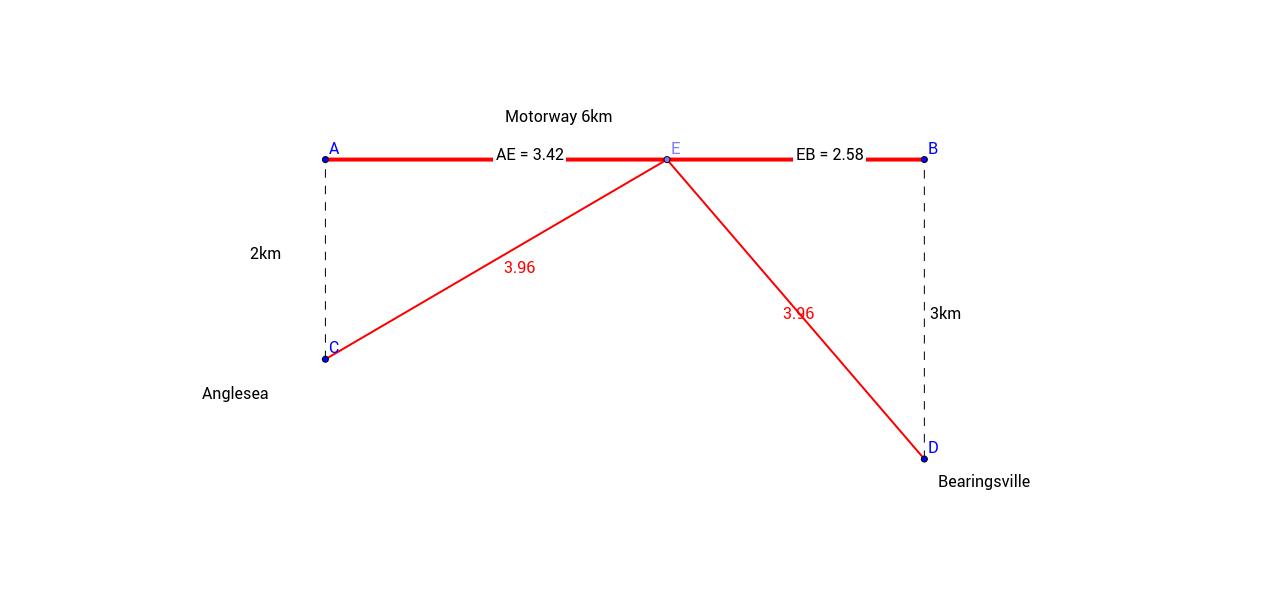 Pythagoras Motorway Problem