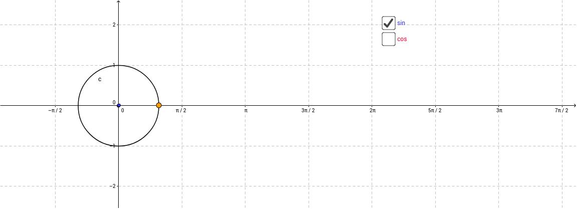 trig graphs GeoGebraBook – Graphing Trigonometric Functions Worksheet