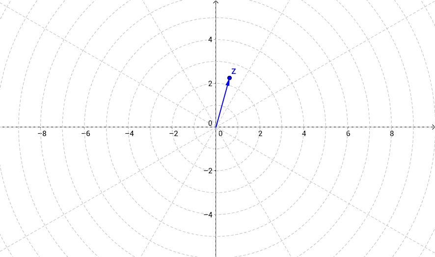 Einstellen einer komplexen Zahl im Polarkoordinatensystem