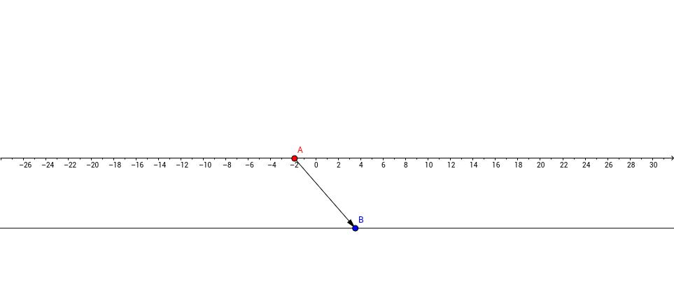 Dyanagraph Function Families 2