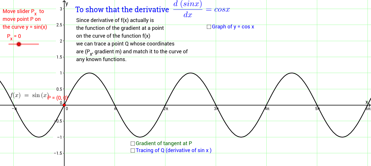 First Derivative of Sine x  Demonstrated by Graphical Method