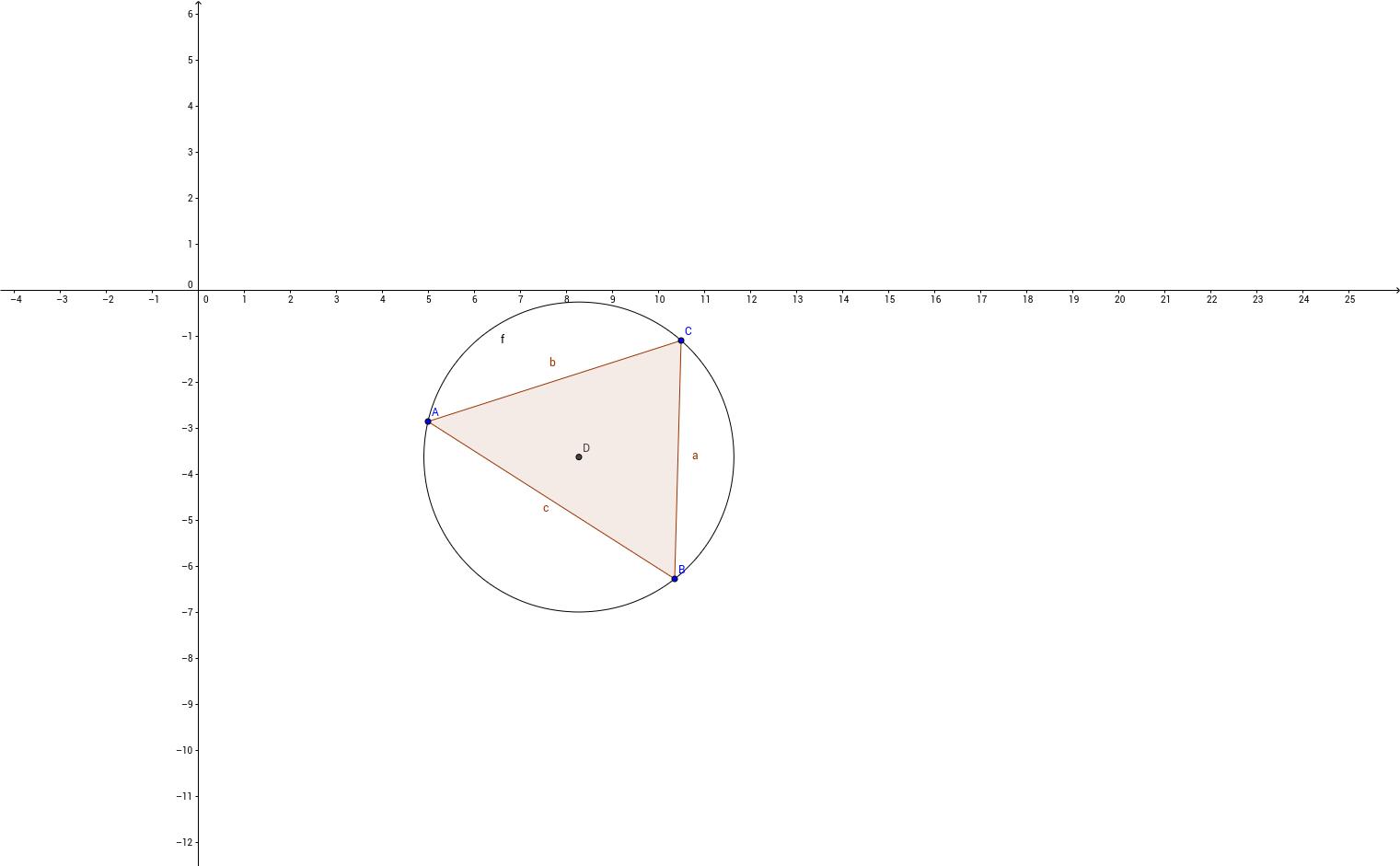 2.3 Circumcircle