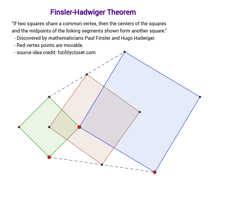 Finsler-Hadwiger Theorem