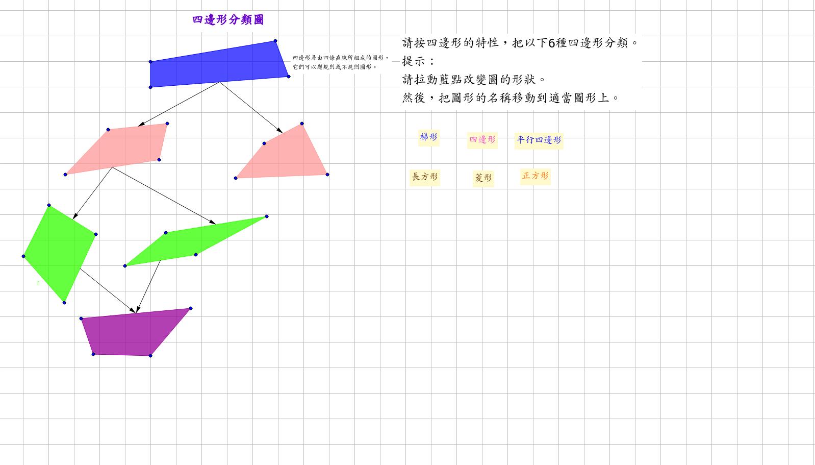 quadrilaterals 6