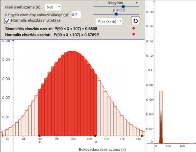 Binomiális eloszlás közelítése normális eloszlással