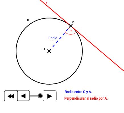 EPV3.Tangencias.Recta tg a Circunferencia en A.