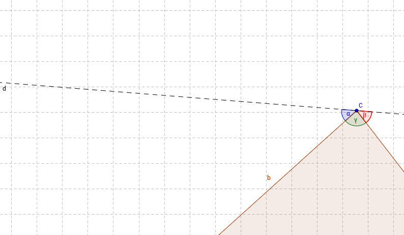Winkelsumme im Dreieck Beweis