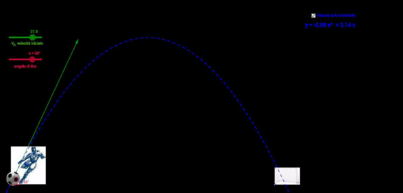 Moto parabolico di un pallone da calcio